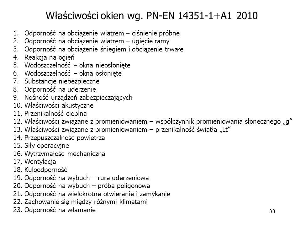 Właściwości okien wg. PN-EN 14351-1+A1 2010