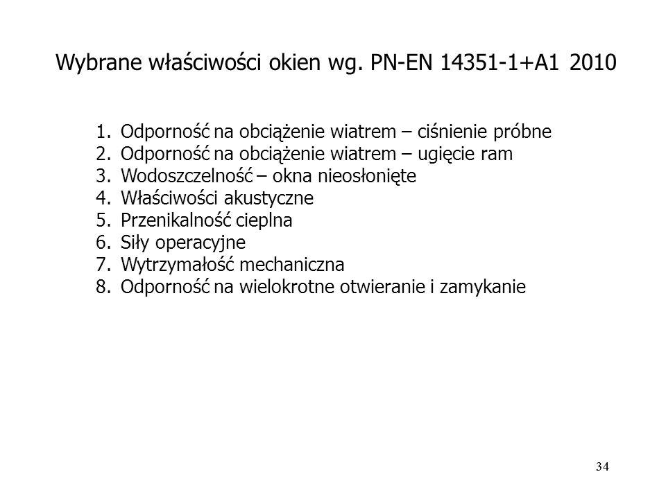 Wybrane właściwości okien wg. PN-EN 14351-1+A1 2010