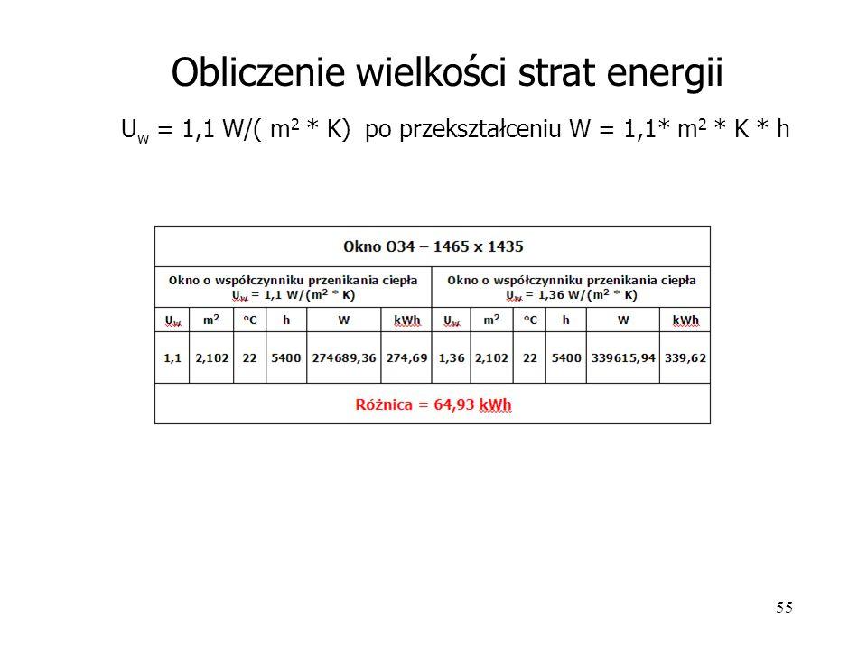 Obliczenie wielkości strat energii