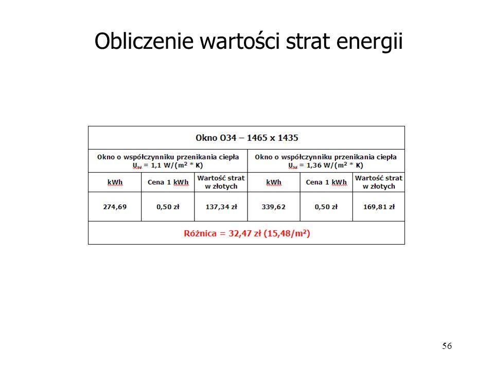 Obliczenie wartości strat energii