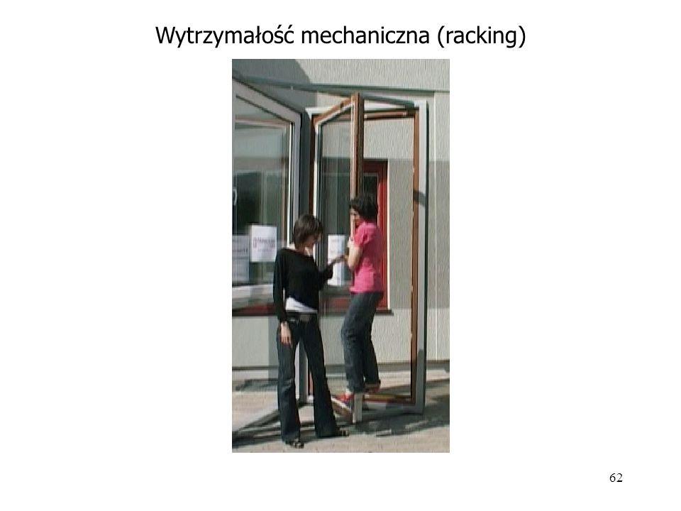 Wytrzymałość mechaniczna (racking)