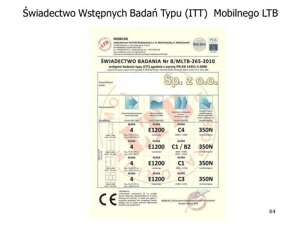 Świadectwo Wstępnych Badań Typu (ITT) Mobilnego LTB