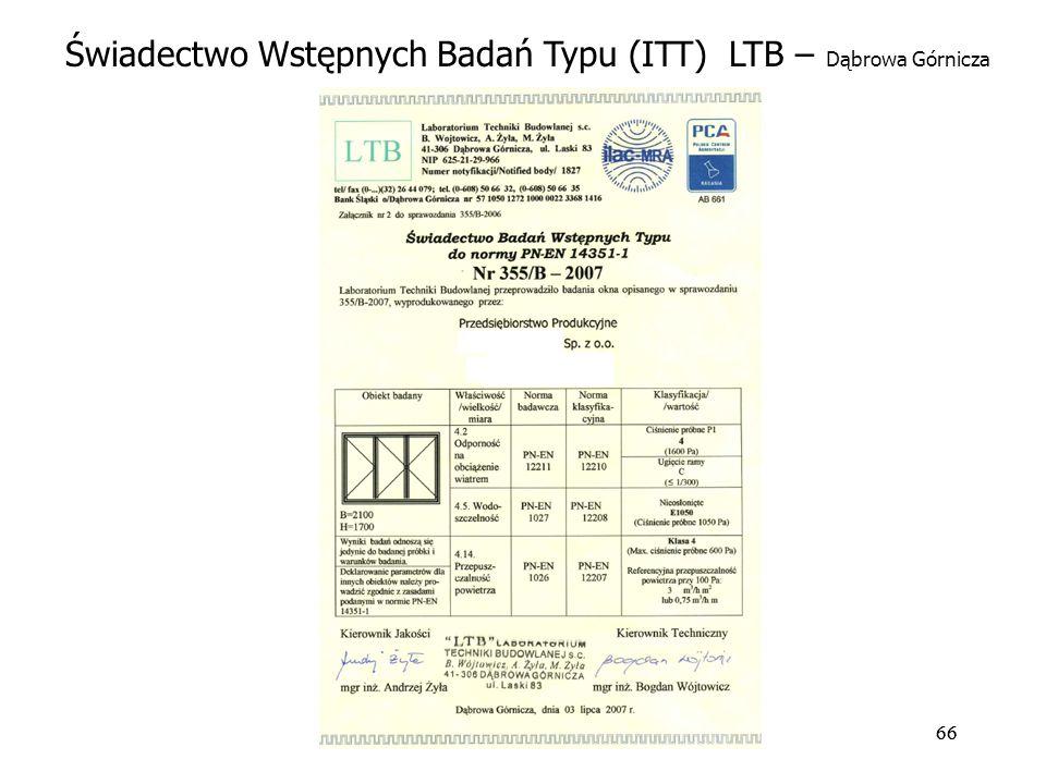 Świadectwo Wstępnych Badań Typu (ITT) LTB – Dąbrowa Górnicza