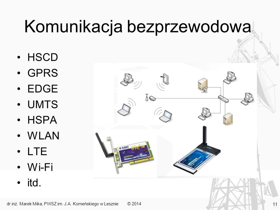 Komunikacja bezprzewodowa