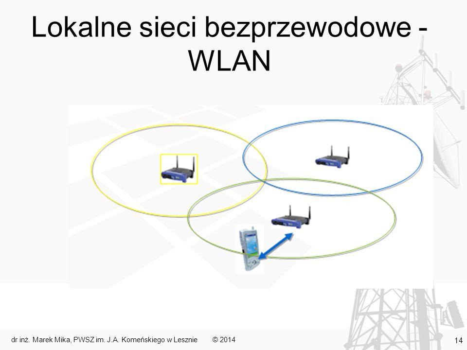 Lokalne sieci bezprzewodowe - WLAN