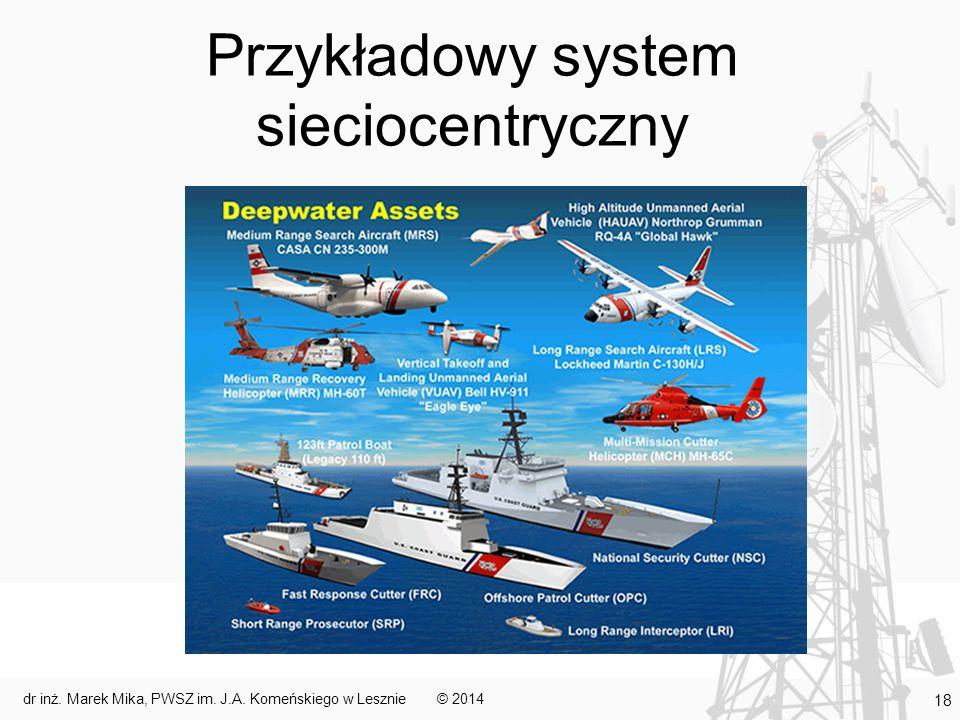 Przykładowy system sieciocentryczny