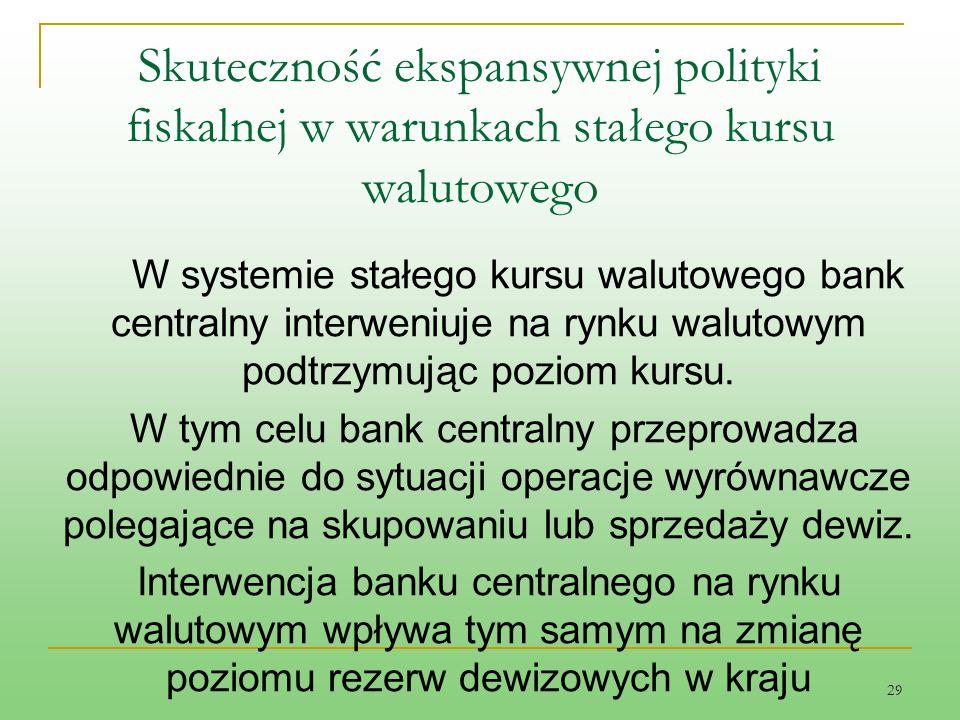 Skuteczność ekspansywnej polityki fiskalnej w warunkach stałego kursu walutowego