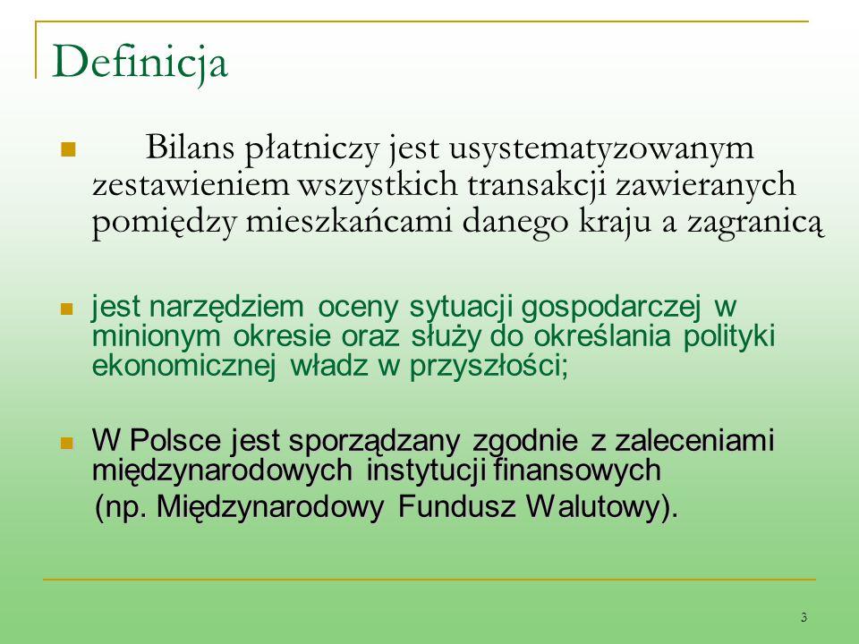 Definicja Bilans płatniczy jest usystematyzowanym zestawieniem wszystkich transakcji zawieranych pomiędzy mieszkańcami danego kraju a zagranicą.
