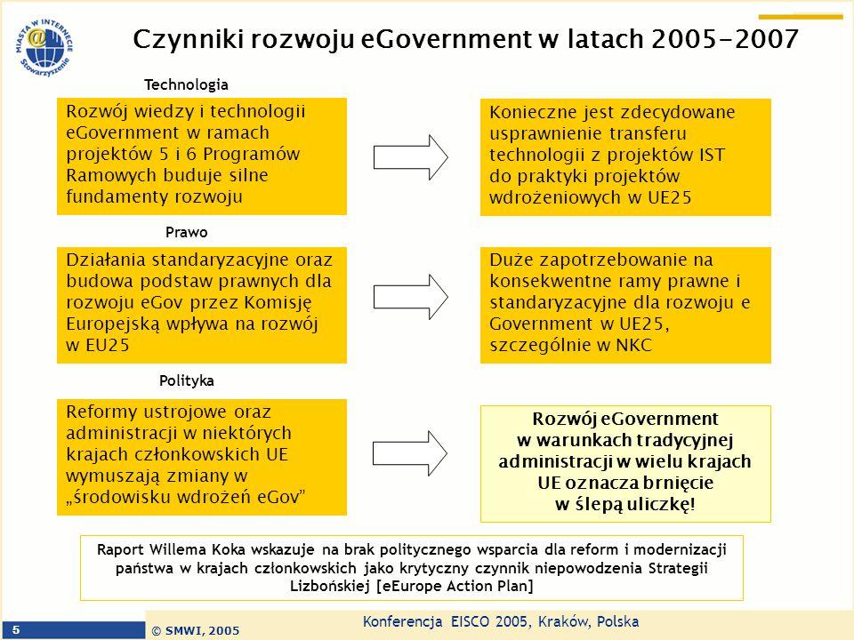 Czynniki rozwoju eGovernment w latach 2005-2007