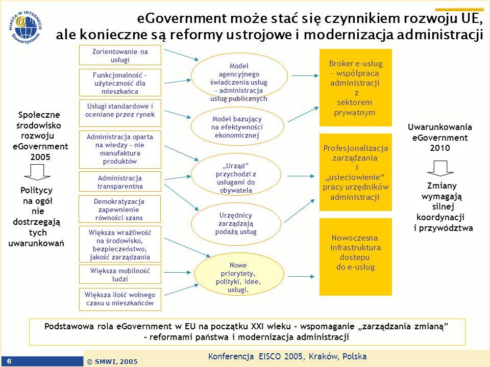 eGovernment może stać się czynnikiem rozwoju UE, ale konieczne są reformy ustrojowe i modernizacja administracji