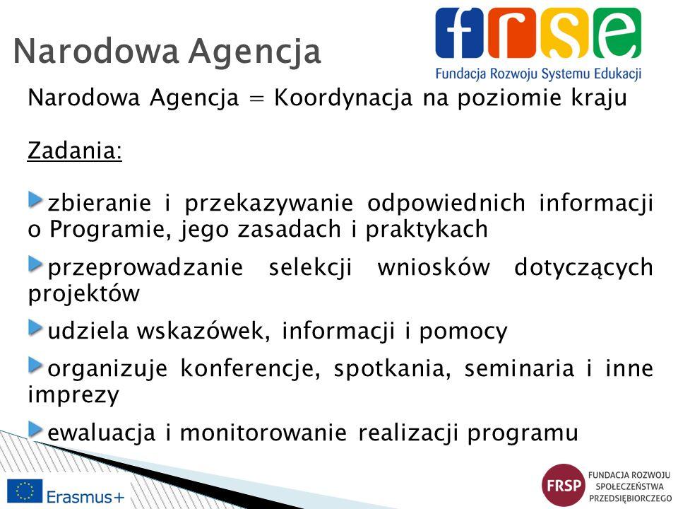 Narodowa Agencja Narodowa Agencja = Koordynacja na poziomie kraju