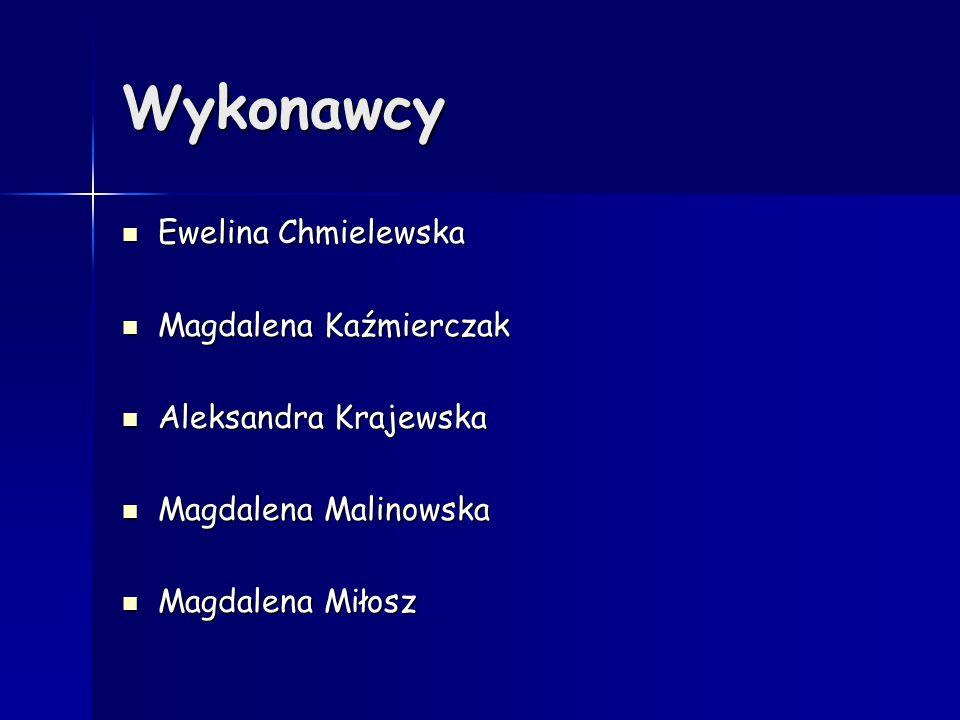 Wykonawcy Ewelina Chmielewska Magdalena Kaźmierczak