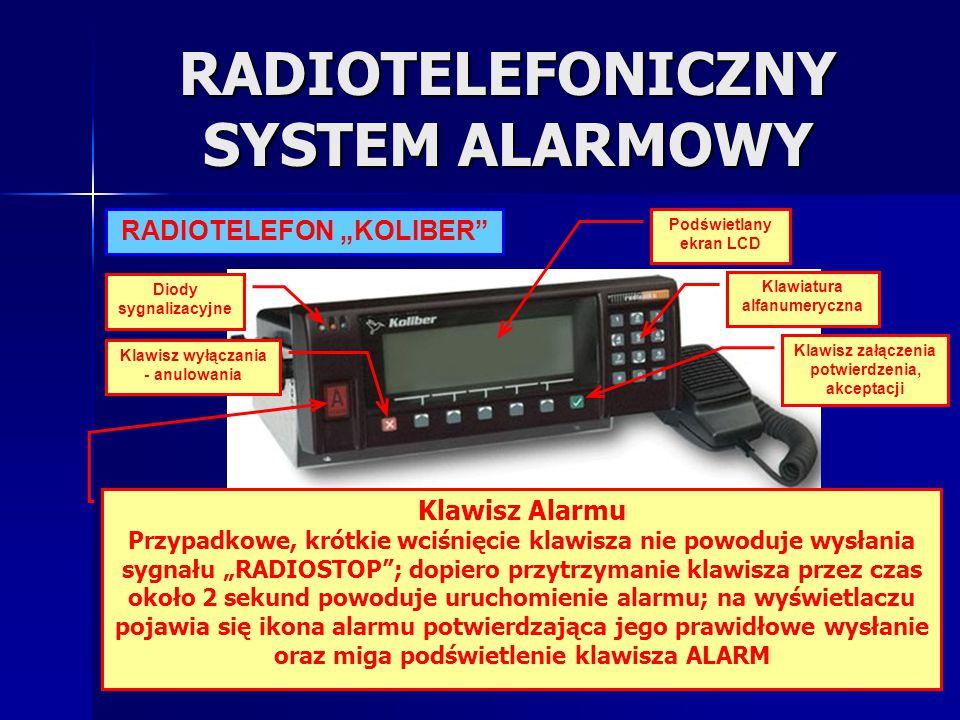 RADIOTELEFONICZNY SYSTEM ALARMOWY