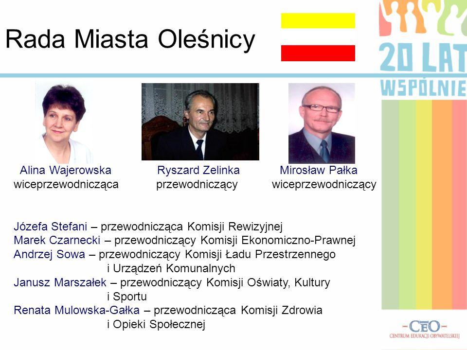Rada Miasta Oleśnicy Alina Wajerowska Ryszard Zelinka Mirosław Pałka