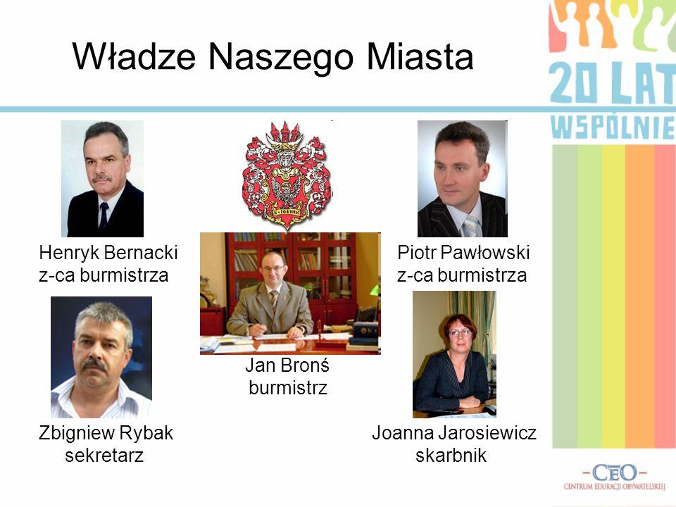 Władze Naszego Miasta Henryk Bernacki Piotr Pawłowski