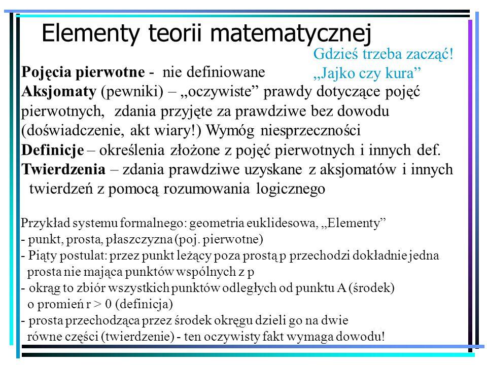 Elementy teorii matematycznej
