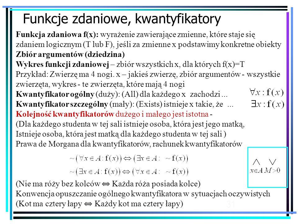 Funkcje zdaniowe, kwantyfikatory