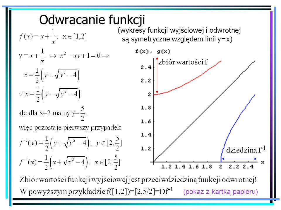 Odwracanie funkcji zbiór wartości f dziedzina f-1