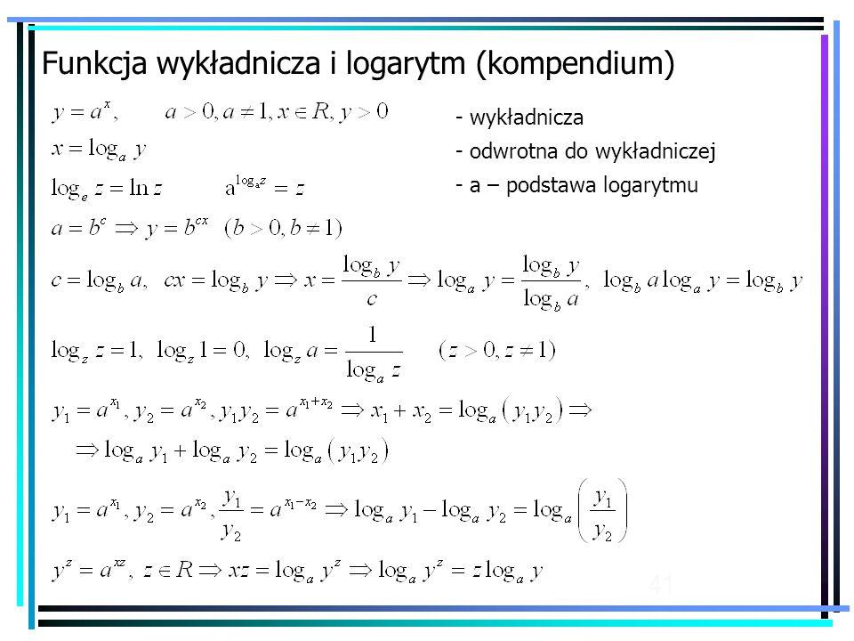 Funkcja wykładnicza i logarytm (kompendium)