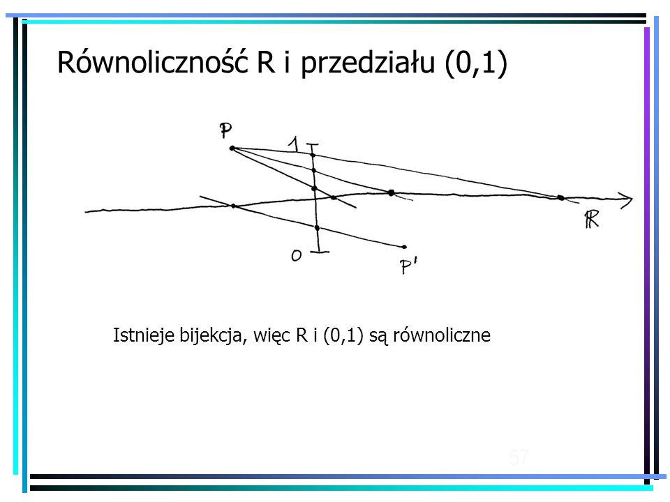 Równoliczność R i przedziału (0,1)