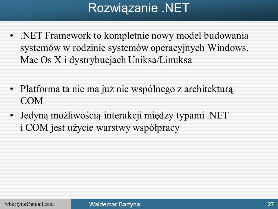 Rozwiązanie .NET