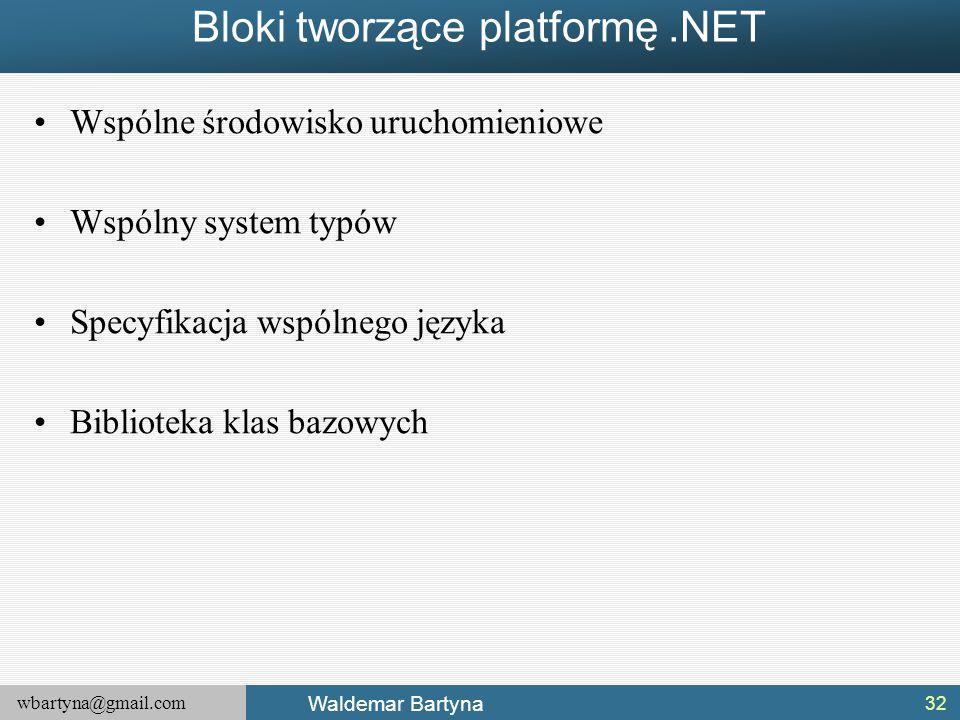 Bloki tworzące platformę .NET