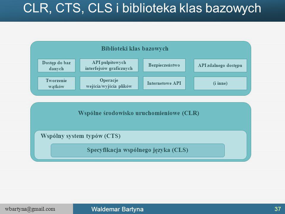 CLR, CTS, CLS i biblioteka klas bazowych