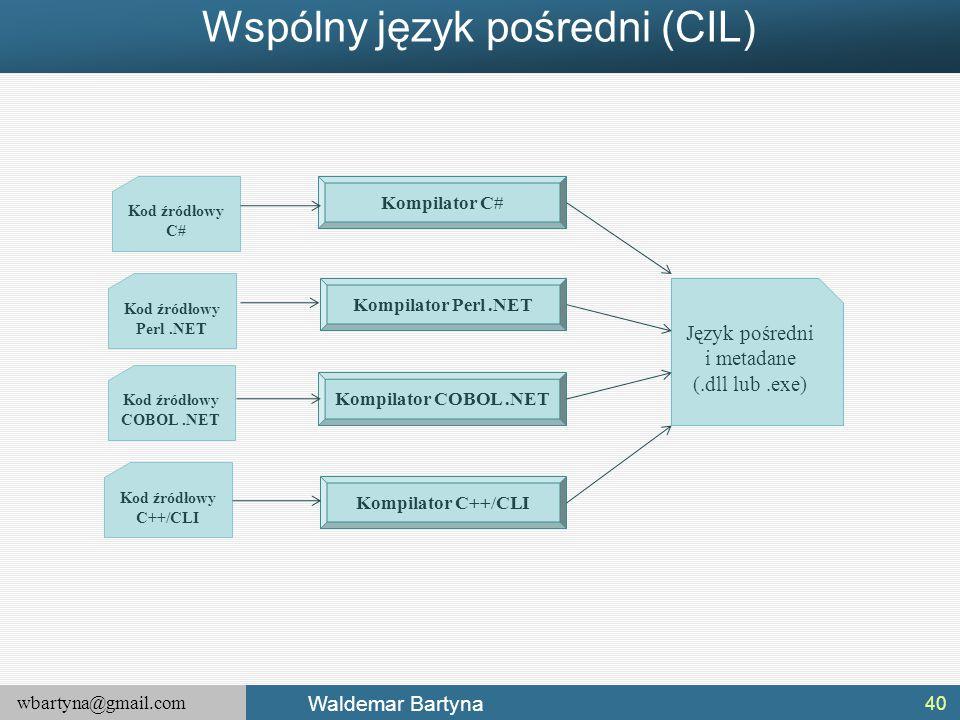 Wspólny język pośredni (CIL)