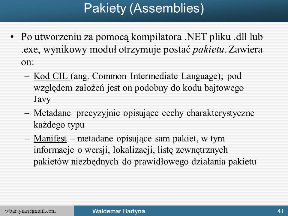 Pakiety (Assemblies) Po utworzeniu za pomocą kompilatora .NET pliku .dll lub .exe, wynikowy moduł otrzymuje postać pakietu. Zawiera on: