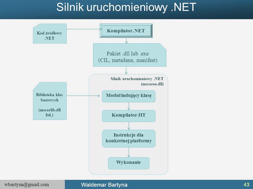 Silnik uruchomieniowy .NET