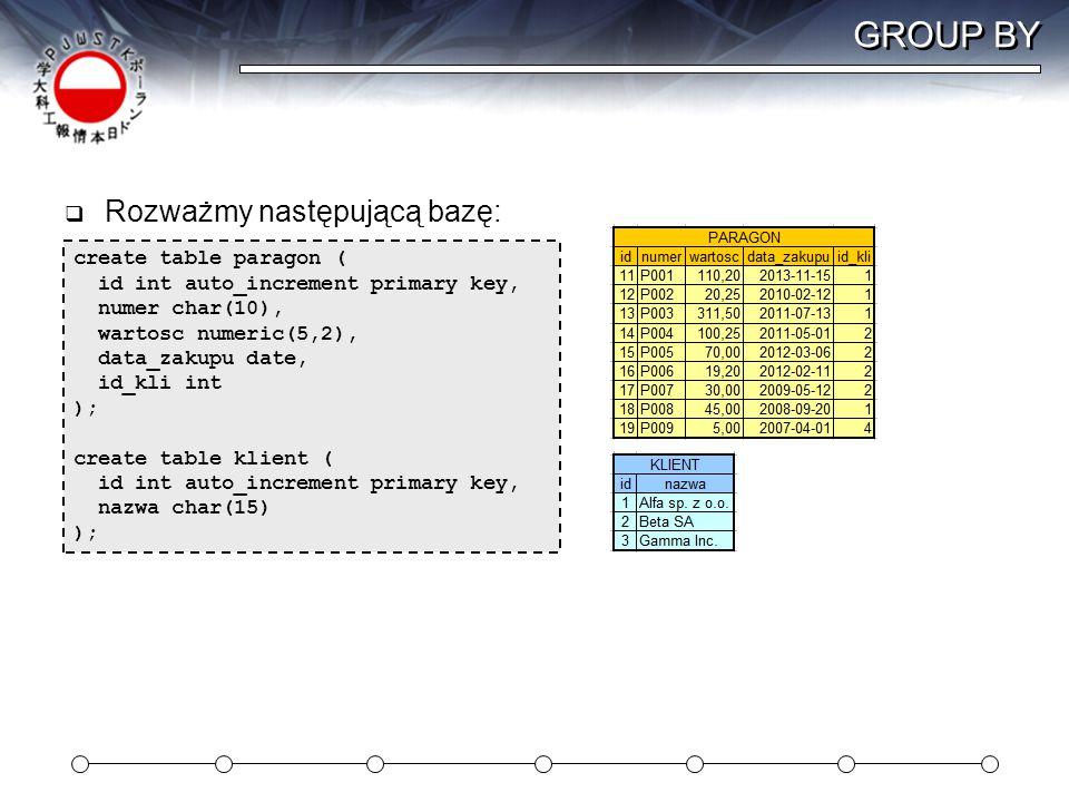 GROUP BY Rozważmy następującą bazę: create table paragon (