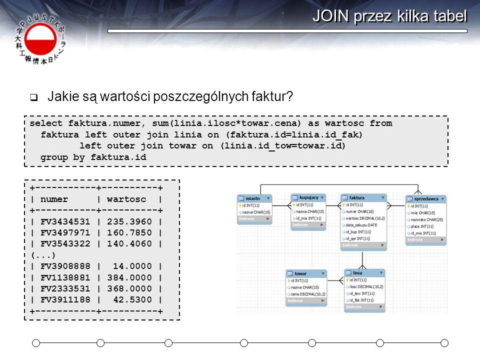 JOIN przez kilka tabel Jakie są wartości poszczególnych faktur