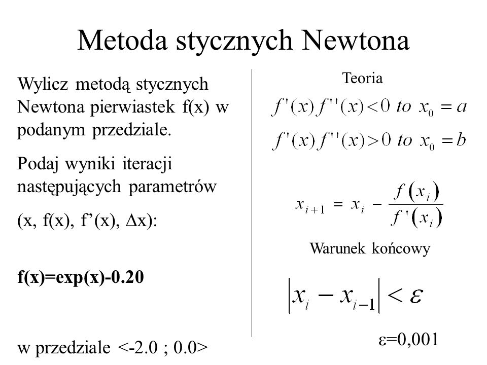 Metoda stycznych Newtona
