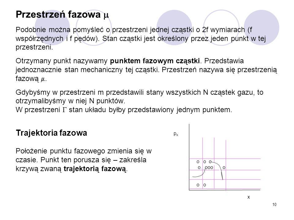 Przestrzeń fazowa  Podobnie można pomyśleć o przestrzeni jednej cząstki o 2f wymiarach (f współrzędnych i f pędów). Stan cząstki jest określony przez jeden punkt w tej przestrzeni. Otrzymany punkt nazywamy punktem fazowym cząstki. Przedstawia jednoznacznie stan mechaniczny tej cząstki. Przestrzeń nazywa się przestrzenią fazową . Gdybyśmy w przestrzeni m przedstawili stany wszystkich N cząstek gazu, to otrzymalibyśmy w niej N punktów. W przestrzeni  stan układu byłby przedstawiony jednym punktem.