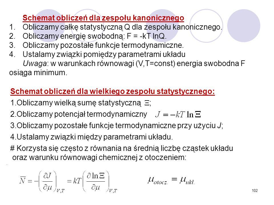 Schemat obliczeń dla zespołu kanonicznego
