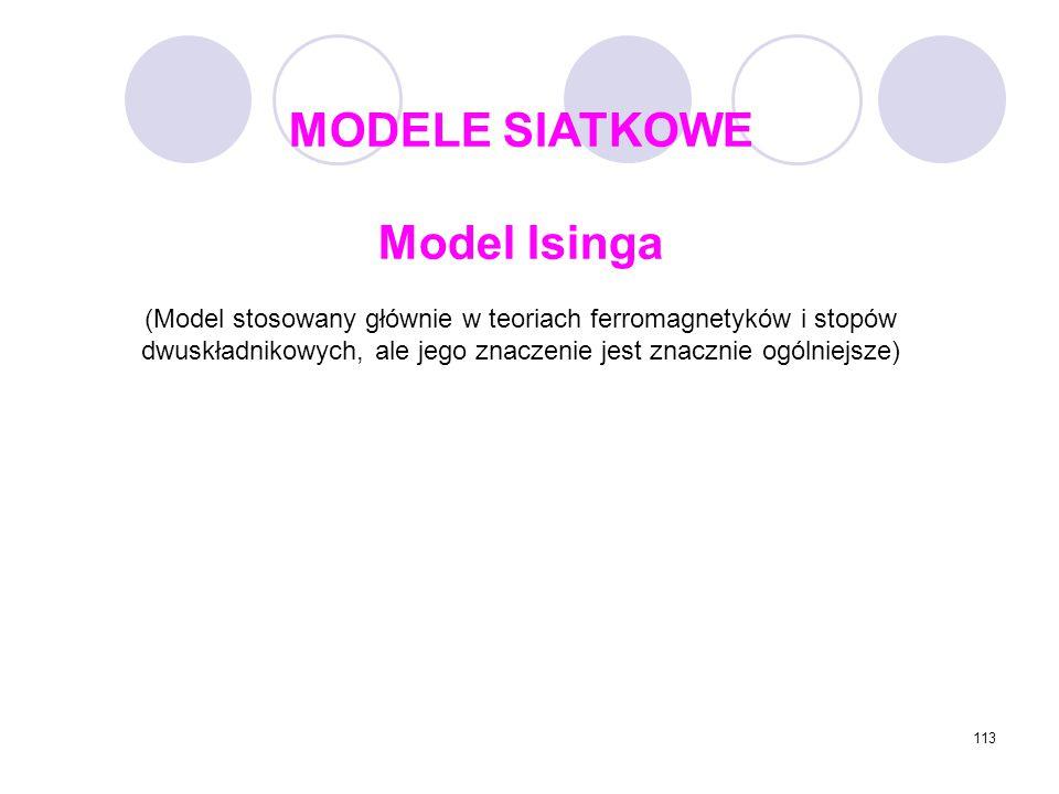 MODELE SIATKOWE Model Isinga