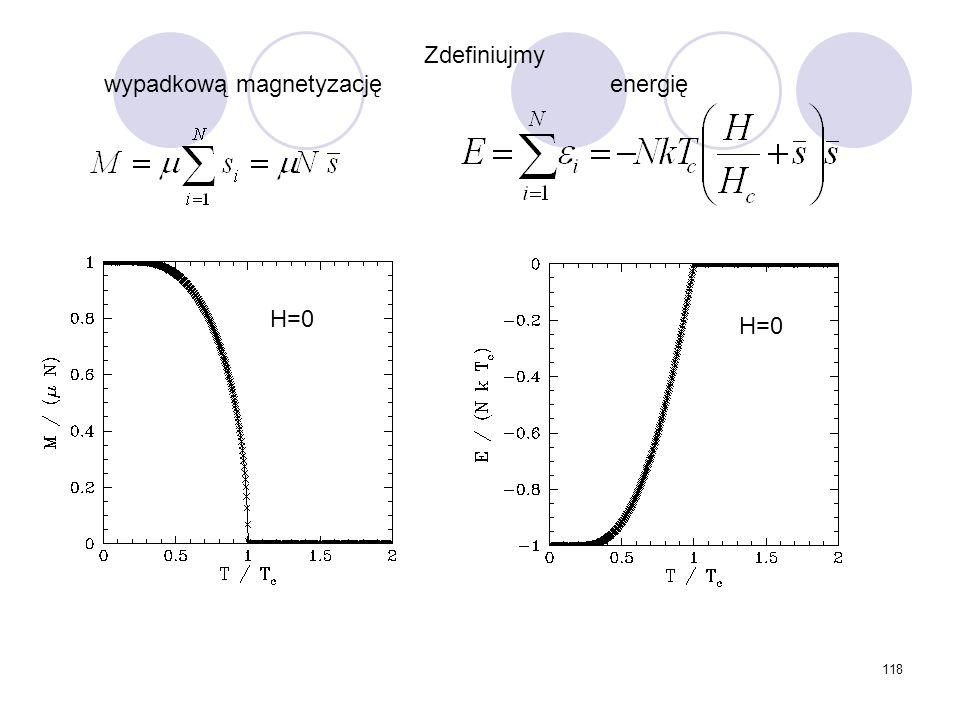 Zdefiniujmy wypadkową magnetyzację energię H=0 H=0