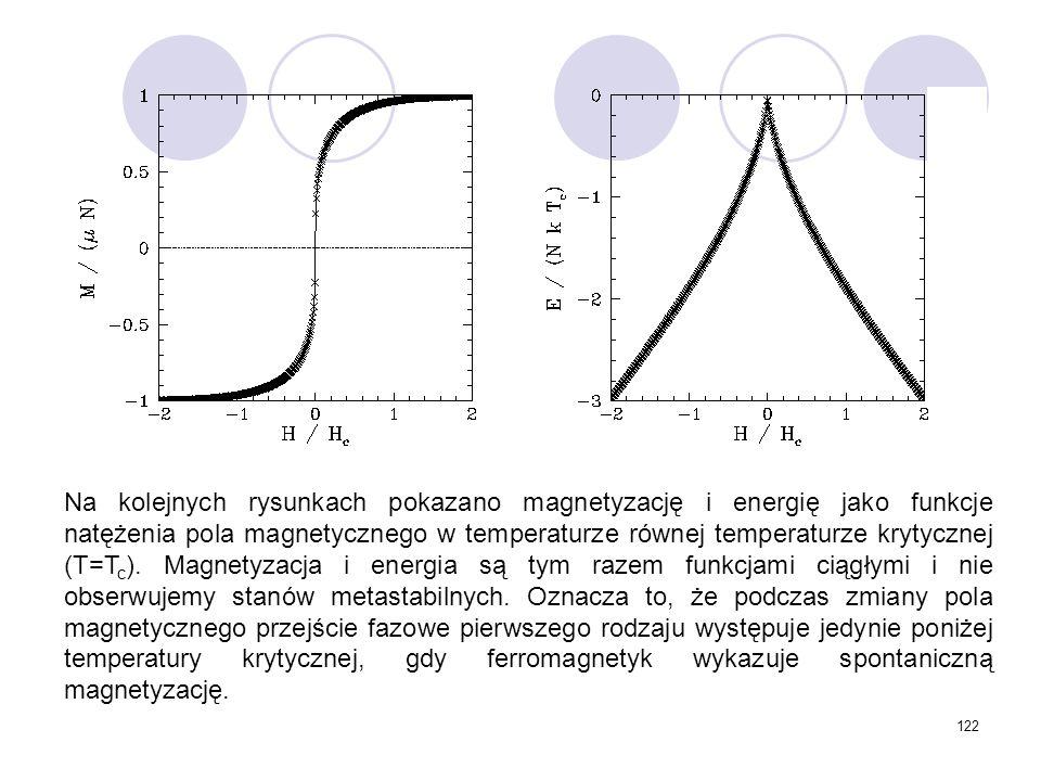 Na kolejnych rysunkach pokazano magnetyzację i energię jako funkcje natężenia pola magnetycznego w temperaturze równej temperaturze krytycznej (T=Tc).