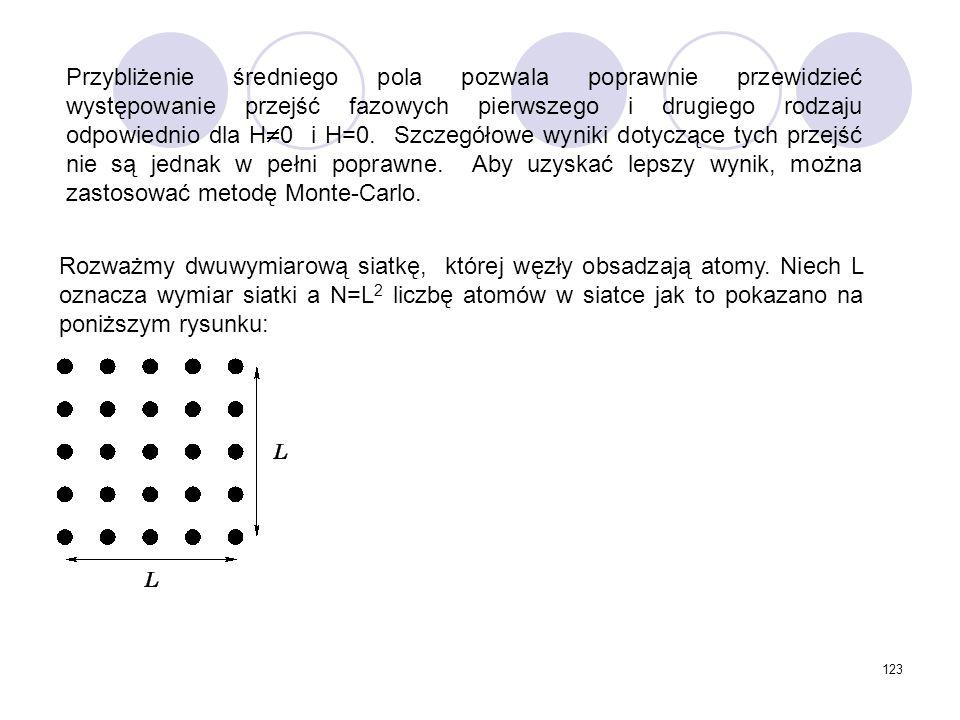 Przybliżenie średniego pola pozwala poprawnie przewidzieć występowanie przejść fazowych pierwszego i drugiego rodzaju odpowiednio dla H0 i H=0. Szczegółowe wyniki dotyczące tych przejść nie są jednak w pełni poprawne. Aby uzyskać lepszy wynik, można zastosować metodę Monte-Carlo.