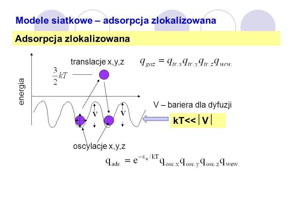 Modele siatkowe – adsorpcja zlokalizowana