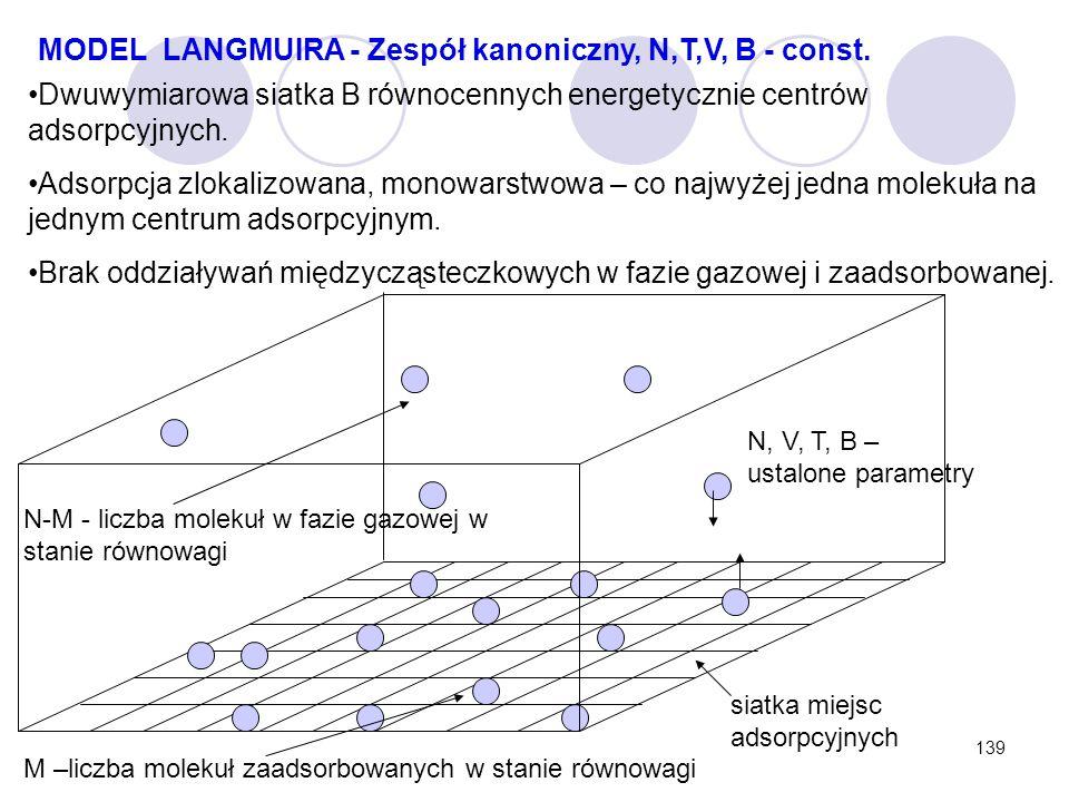 MODEL LANGMUIRA - Zespół kanoniczny, N,T,V, B - const.
