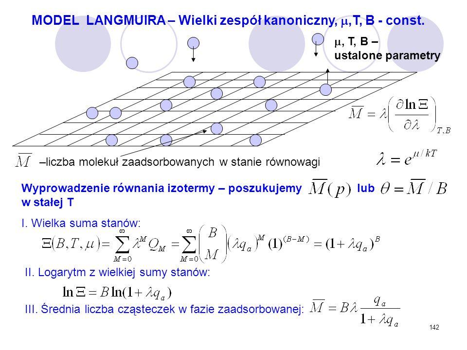 MODEL LANGMUIRA – Wielki zespół kanoniczny, ,T, B - const.