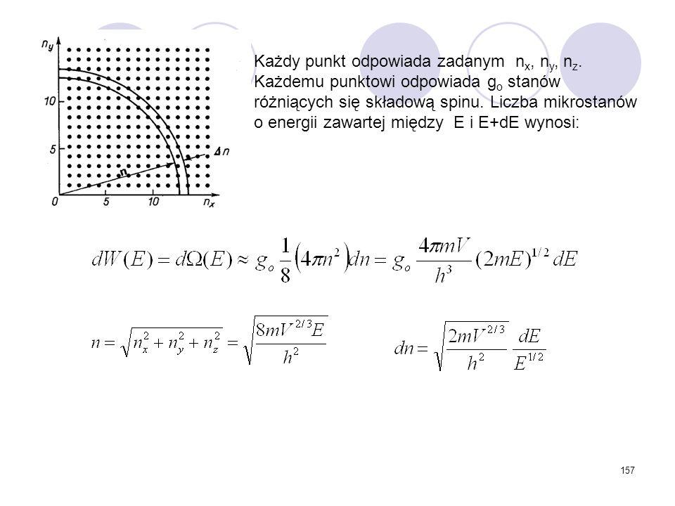 Każdy punkt odpowiada zadanym nx, ny, nz