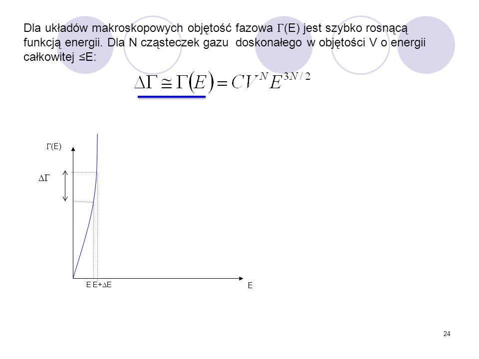 Dla układów makroskopowych objętość fazowa (E) jest szybko rosnącą funkcją energii. Dla N cząsteczek gazu doskonałego w objętości V o energii całkowitej ≤E: