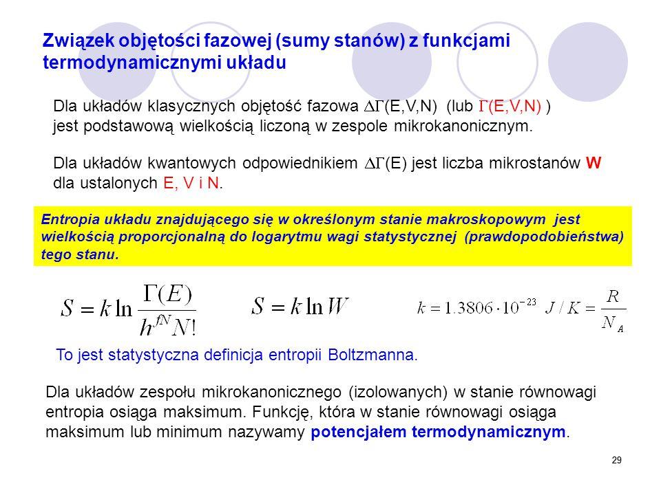 Związek objętości fazowej (sumy stanów) z funkcjami termodynamicznymi układu