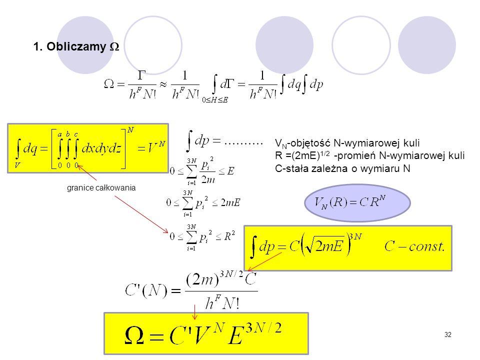 1. Obliczamy  VN-objętość N-wymiarowej kuli