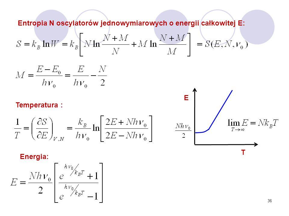 Entropia N oscylatorów jednowymiarowych o energii całkowitej E: