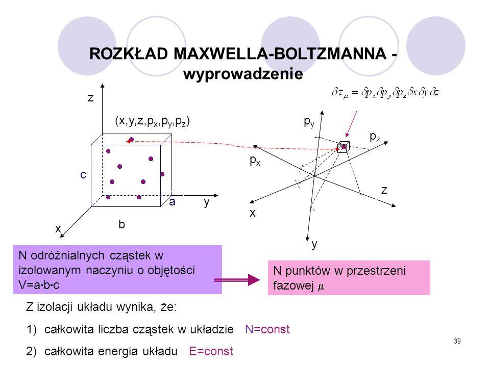 ROZKŁAD MAXWELLA-BOLTZMANNA - wyprowadzenie