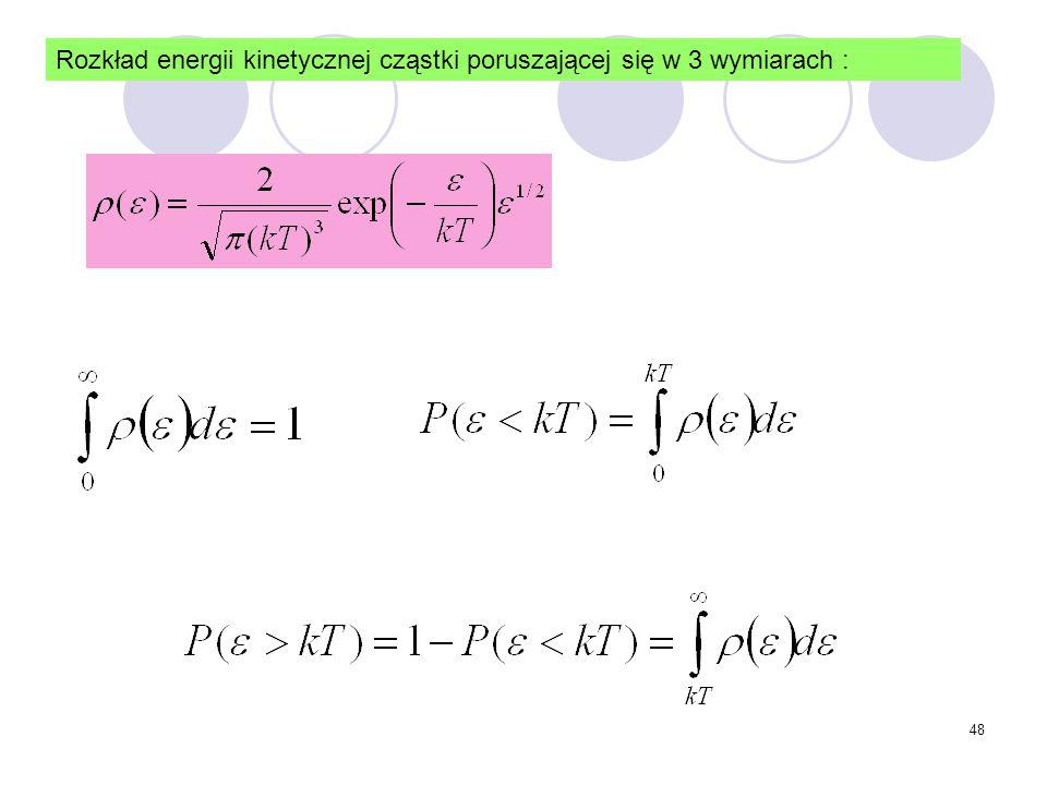Rozkład energii kinetycznej cząstki poruszającej się w 3 wymiarach :