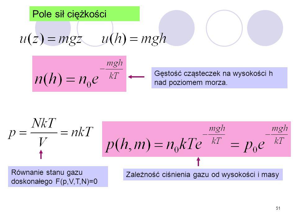 Pole sił ciężkości Gęstość cząsteczek na wysokości h nad poziomem morza. Równanie stanu gazu doskonałego F(p,V,T,N)=0.
